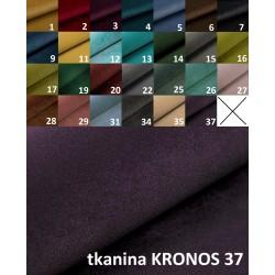 Wybarwienia tkanin - KRONOS
